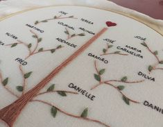Tableware, Collections, Instagram, Family Tree Tattoos, Punto Croce, Ideas, Needlepoint, Life, Dinnerware