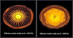 """Jak zní """"zázračný tón"""" 432 Hz (poslouchejte): Léčivá frekvence k zvýšení vaší vibrace"""