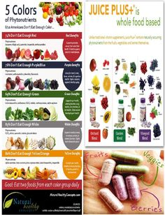 Please let me know if you have questions I can help you with so you can share in the benefits Juice Plus provides! IDelbridge.juiceplus.com