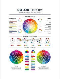 Color Schemes Colour Palettes, Colour Pallete, 2 Color Combinations, Color Theory For Designers, Color Wheel Art, Colour Wheel Theory, Fotografia Tutorial, Color Mixing Chart, Color Psychology