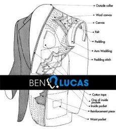 BEN LUCAS | Tailored suits » Tailoring Techniques | Sewing patterns