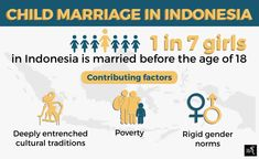 The current 1974 marriage law which stipulates the legal age for girls years) and men years) to get married is discriminatory.
