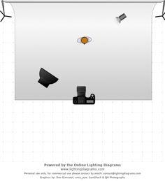 Headshot photo and lighting setup with Strobe and Beauty Dish by Niko Hänninen (1/200 sec., f/13, ISO: 320)