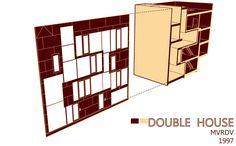 Resultado de imagen para double house