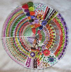 Image result for stitch samplers