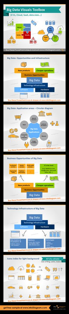 Big Data visuals toolbox for ppt - diagrams and icons. Fully editable in PowerPoint set of vector shapes fully editable by using built-in PowerPoint tools. Big Data New Business Opportunities: New products (Localization, Mobile, Social Media products ...)  Cheaper operations (SaaS applications in the cloud e.g. Salesforce, Google docs, Microsoft 365 ...). Big Data application areas. Technology Infrastructure of Big Data: Software and Hardware. Creative icons for light background.
