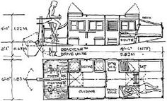 Image result for shanty boat plans
