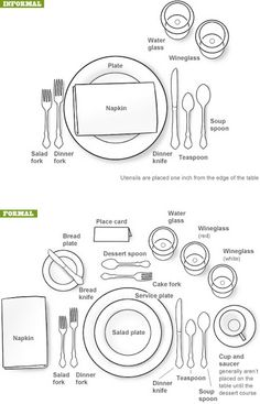 formal-place-setting-chart-informal-table-setting-diagram--- It\u0027s never to early to teach table manners  sc 1 st  Pinterest & Cheat Sheet: How to set a table | Formal dinner Place setting and ...