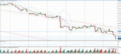 Attenzione alla volatilità del giovedì  http://www.eurocrisi.it/article-calendario-economico-e-analisi-valute-25-settembre-2014-124648806.html  #trading #forex