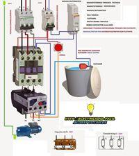Esquemas eléctricos: manual automatico motor bomba