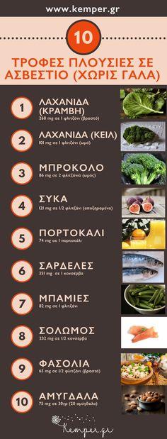 Τροφές πλούσιες σε ασβέστιο - Foods rich in calcium - foods-rich-in-calcium Calcium Diet, Calcium Rich Foods, High Calcium, Health Diet, Health And Wellness, Health Fitness, Herbal Remedies, Natural Remedies, Kids Health