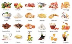 Italian words list with audio and exercises. Visit this page to listen the pronunciation and practise this vocabulary. Italian Phrases, Italian Words, Italian Sayings, Italian Vocabulary, Food Vocabulary, Italian Lessons, French Lessons, Spanish Lessons, Learn To Speak Italian