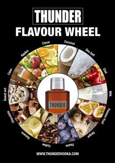 Thunder toffee vodka's flavour wheel. Create delicious cocktails using the ingredients on the chart. Thunder will be bringing out a brand new range of cocktails, based upon this flavour wheel, around the end of October. #toffeevodka #flavour #cocktails #cookery