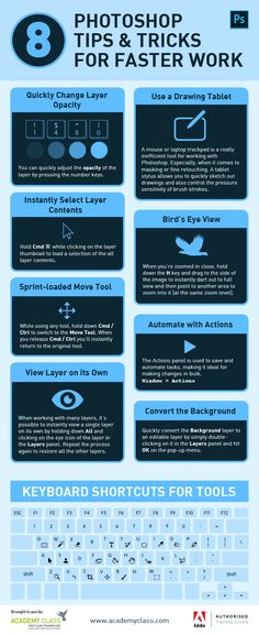 Photoshop is the most popular photo editing software around. Thanks to these 8 tips from Academy Class, you can get things done faster in Photoshop:Get your infographic featured: submit ➡️ here Photoshop Tutorial, Cs6 Photoshop, Photoshop Photos, Photoshop Brushes, Photoshop Design, Advanced Photoshop, Learn Photoshop, Adobe Photoshop Elements, Photoshop Illustrator