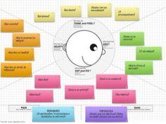 ¿Cómo diseñarmodelos de negocio?Herramientas deestrategia e innovaciónAplicación en el sector hoteleroVerónica Torras                    @veronicatorrasModelos…