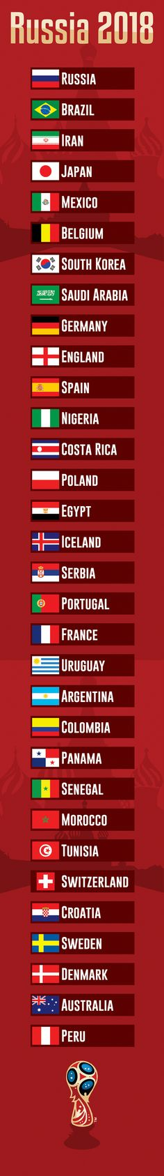 World Cup Russia 2018  32 countries  #WorldCup #Russia2018 #Russia #Brazil #Mexico #Deutschland #England #Espana #Poland #Portugal #France #Argentina  Source #FIFA and Wiki  #countries #maps #map #flags #flag #infographic #graphic #travels #guide #sports #football #soccer   #ranking #visual #pixels #forpix #inforpx #soccerinfographic