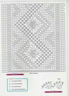 ideas crochet table runner tablecloths for 2019 Crochet Borders, Crochet Diagram, Crochet Stitches Patterns, Crochet Chart, Thread Crochet, Scarf Crochet, Diy Crafts Knitting, Diy Crafts Crochet, Crochet Home