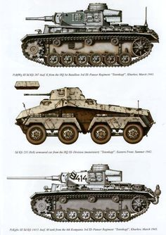 Panzer III's and 8-Wheeled Armoured Car