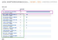 金銀倉--香港澳門瓷磚傢俬潔具輪胎批发852--67274664  13143984664: 金銀倉的博客為什麼要走下三濫路線?看看數據你就明白了。