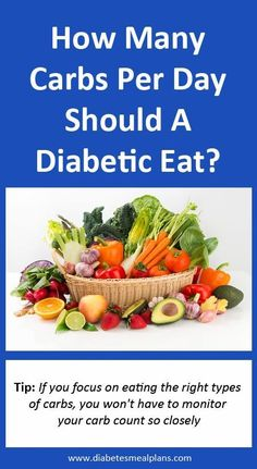 How many carbs per day for a diabetic - come get involed in the discussion - PLEASE SHARE!!