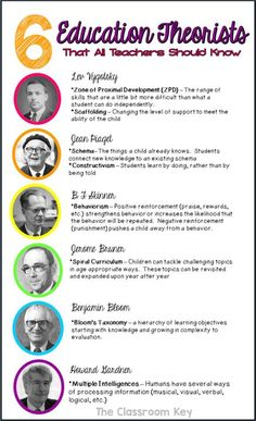 6 Education Theorists All Teachers Should Know Infographic - e-Learning Infograp. - 6 Education Theorists All Teachers Should Know Infographic – e-Learning Infographics - Instructional Strategies, Instructional Design, Teaching Strategies, Teaching Tips, Instructional Technology, Instructional Coaching, Teaching Style, Teaching Art, Teacher Education