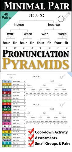 Minimal Pair Pronunciation Pyramids are a classic ESL activity for listening practice. Use these pyramids as an assessment or cool-down activity to focus students on comparing English sounds.