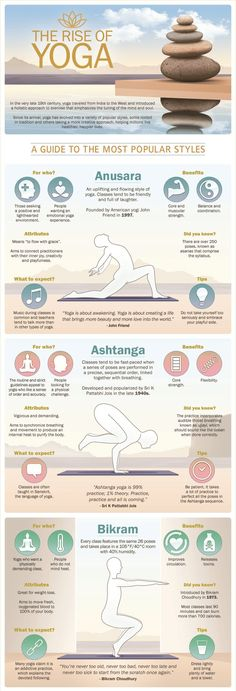 Great #INFOGRAPHiC A Guide To The Most Popular #Yoga Styles #namaste #yogi #fashionmagenet