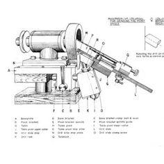 Sharpening small drills - Pesquisa Google