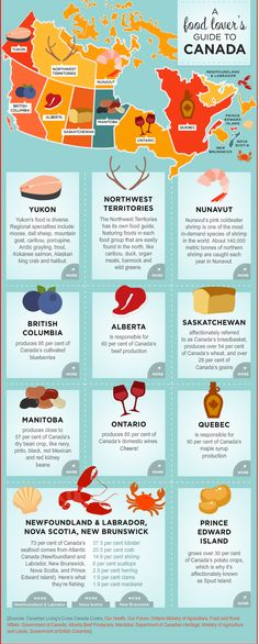 The great Canadian food map: - Canadian Living  #infographic