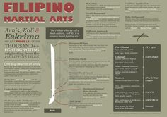 Filipino Martial Arts by dreamsanguine on DeviantArt