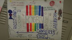 Photo examples of handmade Electromagnetic Spectrum Posters