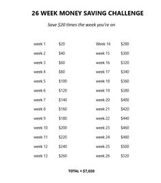 Savings Challenge, Money Saving Challenge, Savings Plan, Best Money Saving Tips, Ways To Save Money, Saving Money, Money Plan, Cash Envelopes, Save Save