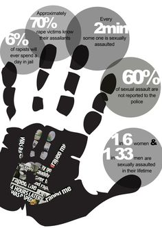 Scariest stat on this infographic: Approx. 70% rape victims know their assailants.