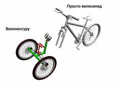 Description of the cycle kungur Bicycle Sidecar, Tricycle Bike, Motorcycle Bike, Custom Velo, Custom Trikes, Three Wheel Bicycle, E Biker, Velo Cargo, Metal Bending Tools