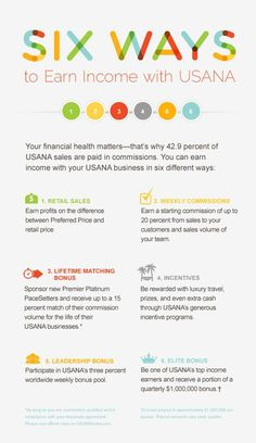 Your financial health matters- that's why percent of USANA sales are paid in commissions. You can earn income with your USANA business in six ways True Health, Health Matters, Health And Wellness, Health Care, Health Fitness, Wellness Industry, Eating Organic, Leadership Development, Nutritional Supplements