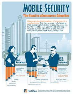 #Mobile Security: The Road to #uCommerce Adoption  Consumers like the immediacy of shopping on a mobile device, but they are wary of changing their shopping habits due to security concerns.