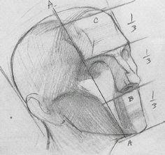 Estrutura para desenho de cara