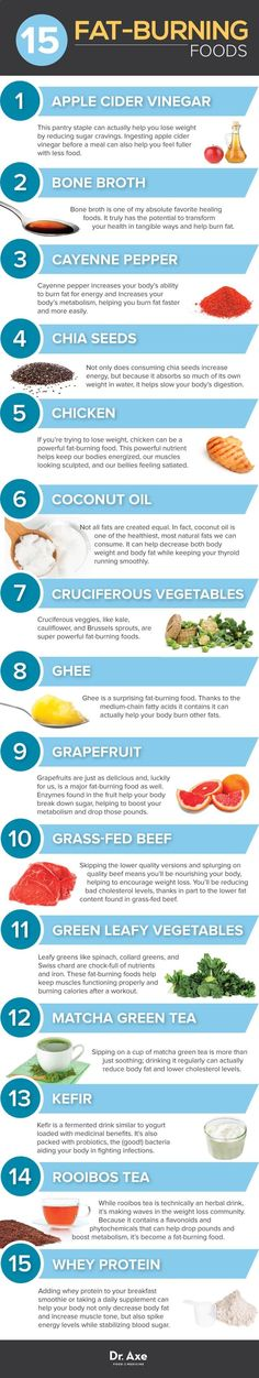 These foods are yummy and easy to find in almost any grocery store. They will help you with your fat burning goals.