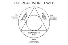 PSFK Presents The Real World Web Report