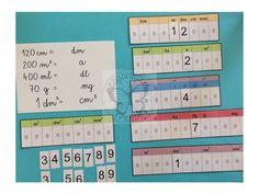 Teacher Binder, Periodic Table, Education, Learning, Maths, Periodic Table Chart, Periotic Table, Studying, Teaching