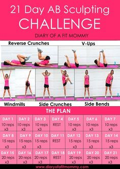 Diary of a Fit Mommy | Sculpt and Shred Your Abs With This 3-Week Challenge…