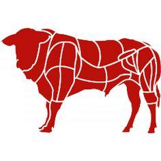 Beef cuts - Transpa