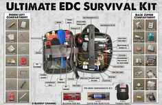 INFOGRAPHIC+–+Ultimate+EDC+Survival+Kit+|+BUGOUT+CHANNEL