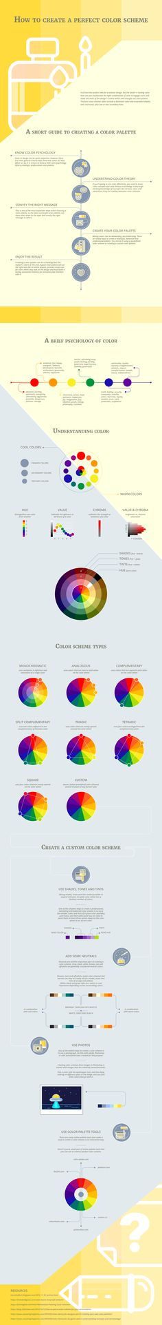 How to Create a Perfect Color Scheme [Infographic] - Designmodo