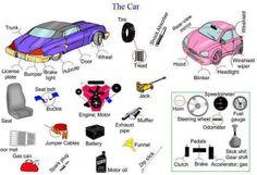 VOC: car