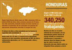 Honduras trabajo infantil #DatoInteresanteSociedad [vía @Hannah Teague Vision LAC]
