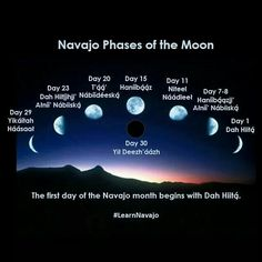 Navajo Phases of the Moon