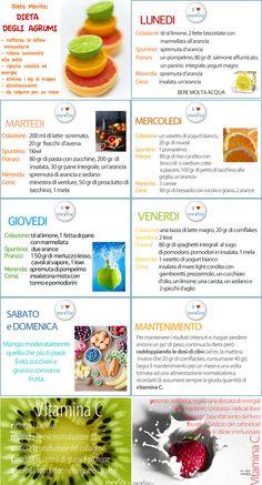 Dieta degli agrumi. Disintossicante, dimagrante, energizzante.