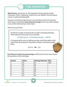 ... Baseball for Kids on Pinterest | Baseball, Baseball Field and Baseball