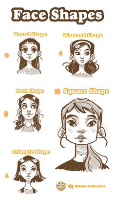 Face Side View Drawing, Face Profile Drawing, Drawing Face Shapes, Face Drawing Reference, Art Reference Poses, Cartoon Drawing Styles, Cartoon Sketches, Art Drawings Sketches Simple, Face Drawing Tutorials
